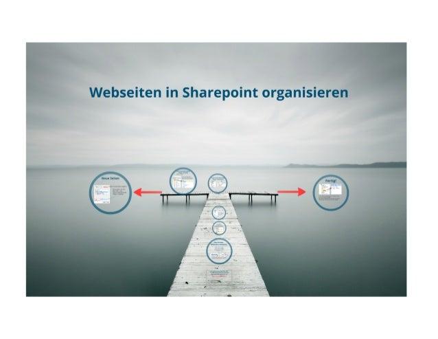 SharePoint Lektion #9: Seiten organisieren