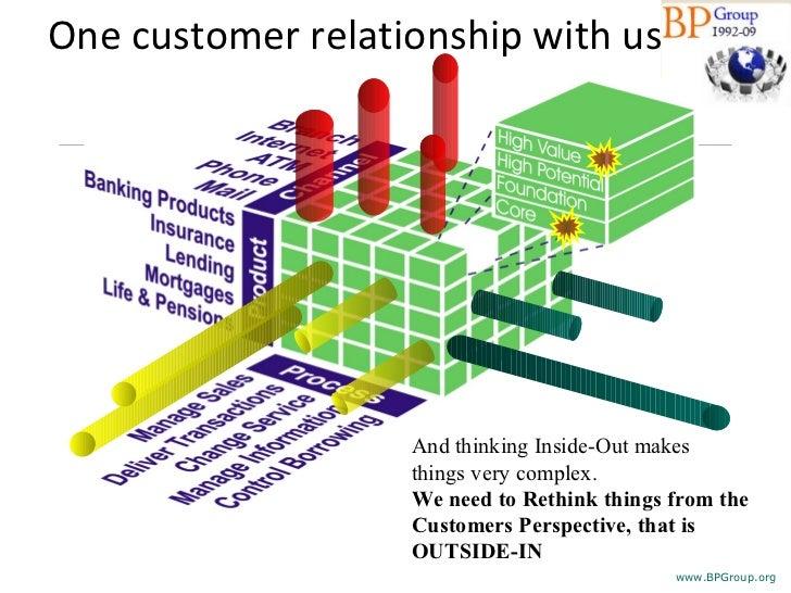 8 advanced concepts business
