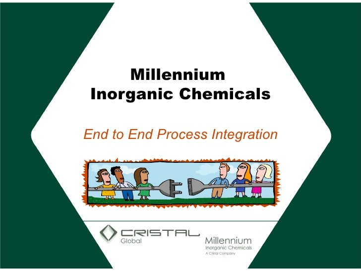 Millennium  Inorganic Chemicals End to End Process Integration