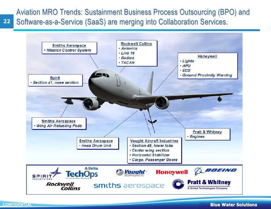 aerospace outsourcing Primarily by automotive, aerospace and petrochemical industries,  outsourcing goals are about achieving higher levels of efficiency and control, while reducing.