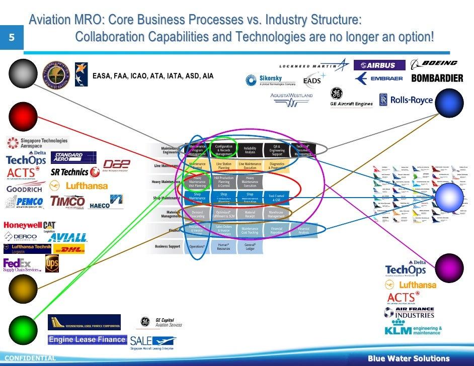 Mro business plan