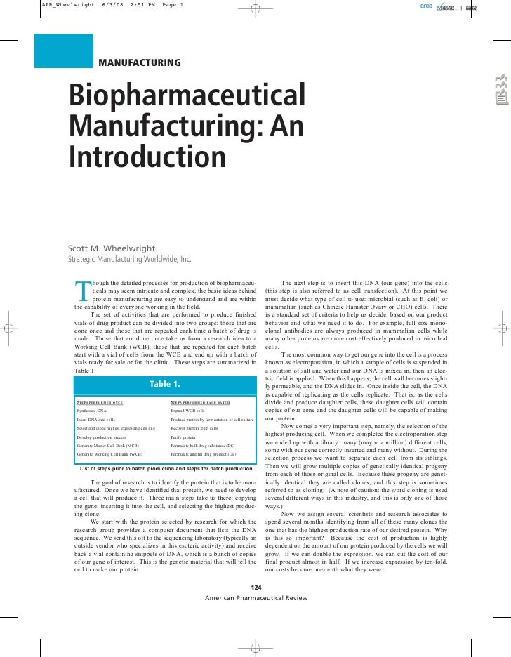 Biopharmaceutical Manufacturing Introduction