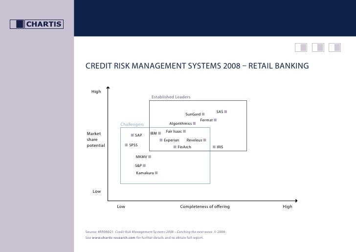 CRedit RiSk ManageMent SySteMS 2008 – Retail Banking     High                                           established leader...