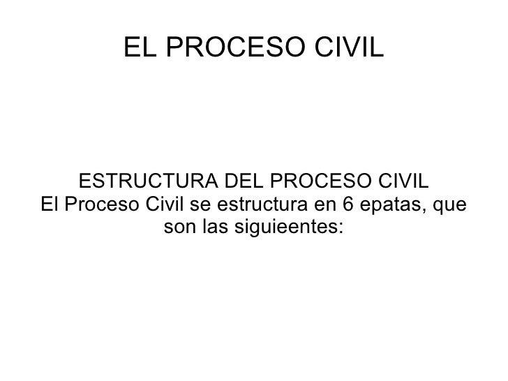 EL PROCESO CIVIL ESTRUCTURA DEL PROCESO CIVIL El Proceso Civil se estructura en 6 epatas, que son las siguieentes: