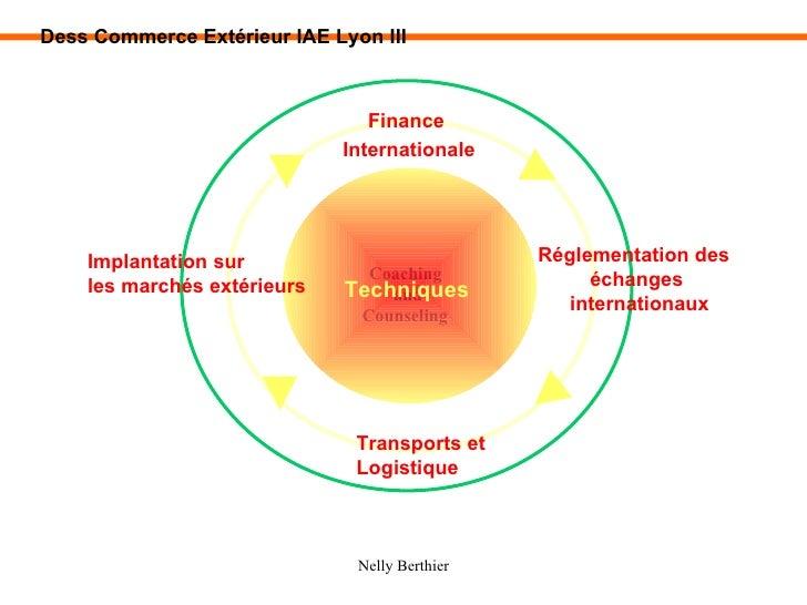 Compensation Planning Coaching and Counseling Techniques  Finance  Internationale Réglementation des  échanges internation...