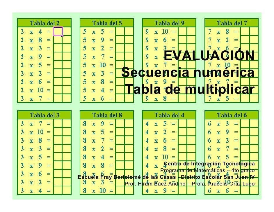Evaluacion secuencia numérica TABLA DE MULTIPLICAR