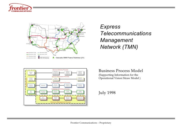 Express  Telecommunications  Management  Network (TMN) Business Process Model (Supporting Information for the  Operational...