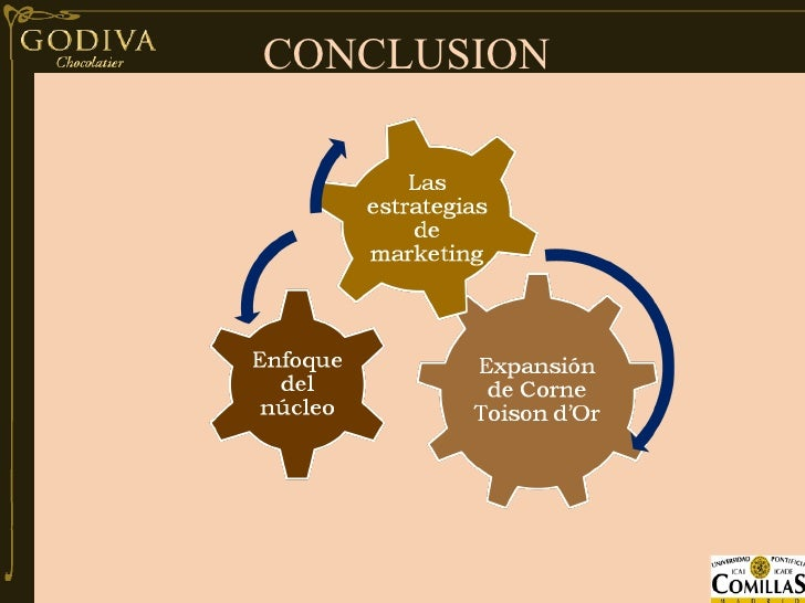 godiva europe case study Case study: godiva chocolatier q1# identify the b2b and b2c transactions in this case the business to business b2b transactions are those transactions in which involve govidacom selling chocolates to cooperate entities.