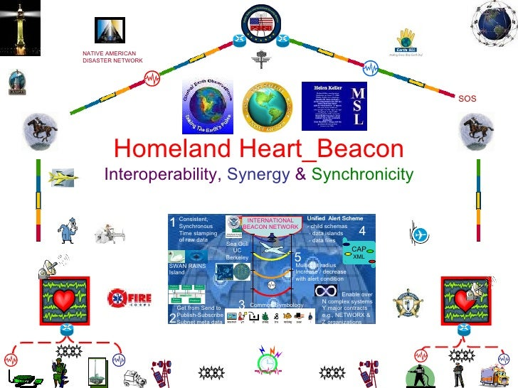 Homeland Heart Beacon Sosce