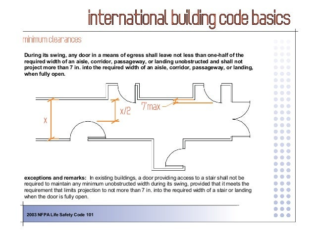 International Building Code 2006 Basics