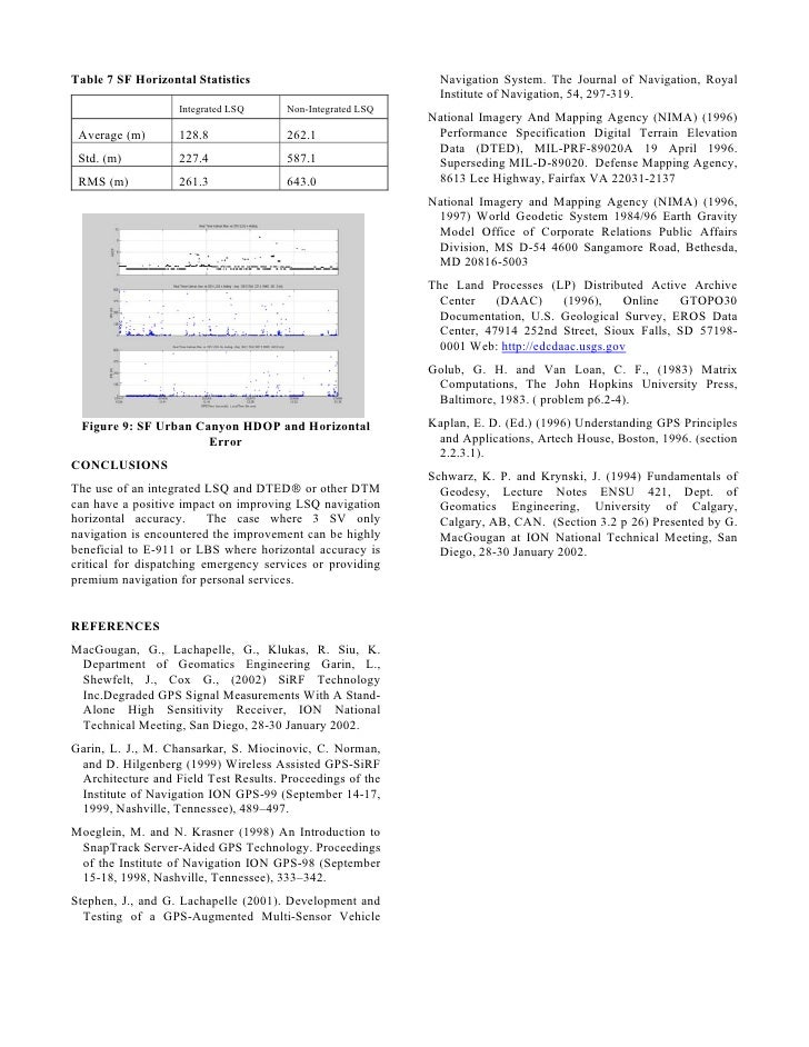 Digital Terrain Elevation Data Images - Terrain elevation data