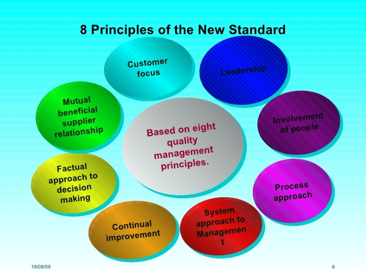 the fundamental principles of tqm When iso 9001:2015 goes into effect, the language and management approaches will be standardized based on 8 major quality management principles.