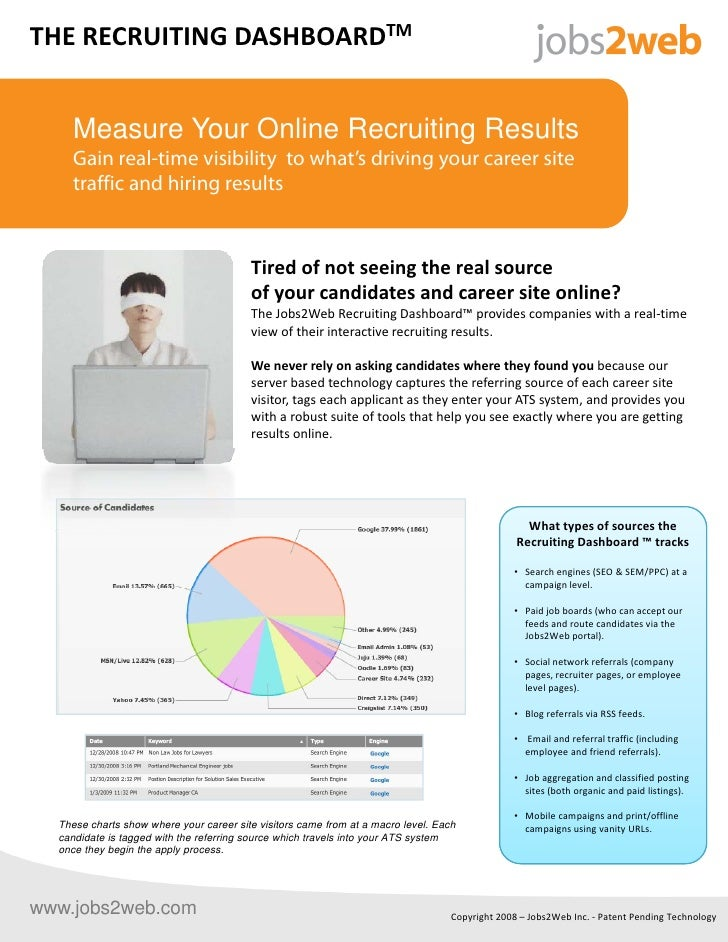 THERECRUITINGDASHBOARDTM       Measure Your O                  Online Recruiting Results     Gain real-time visibility t...