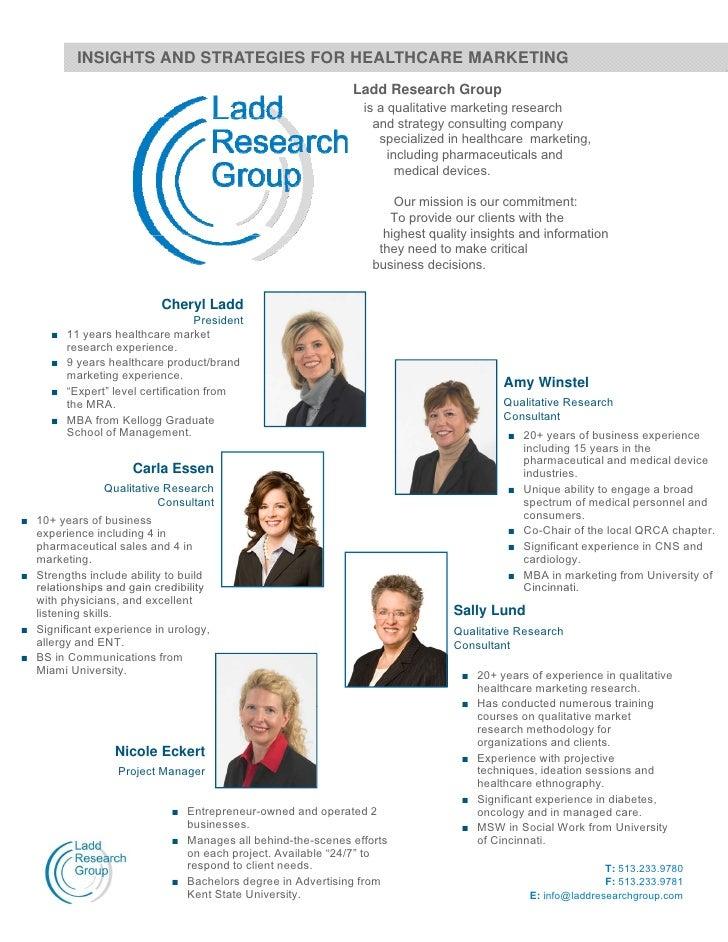 Cheryl Ladd market research