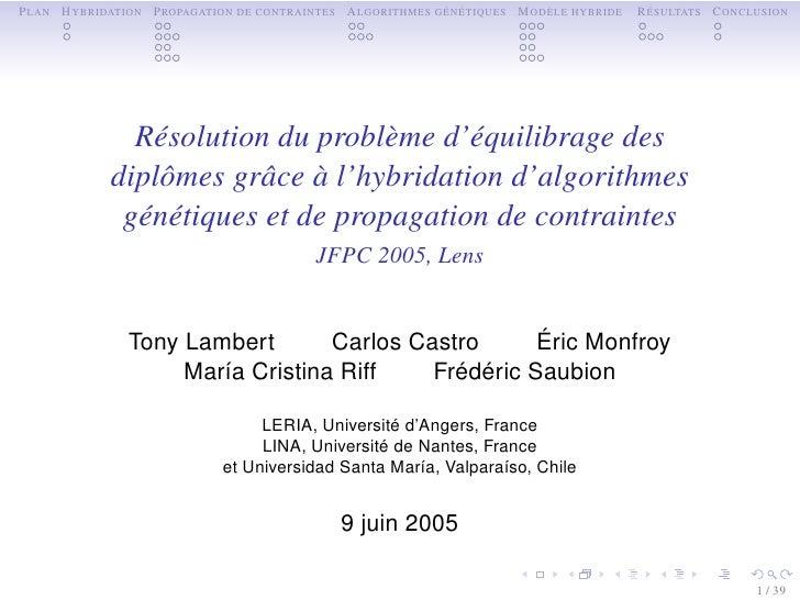 PLAN HYBRIDATION PROPAGATION DE CONTRAINTES ALGORITHMES GÉNÉTIQUES MODÈLE HYBRIDE   RÉSULTATS CONCLUSION                  ...