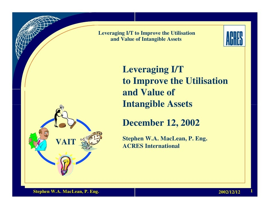 Leveraging It To Improve The Utlisation And Value  Of Intangible Assets