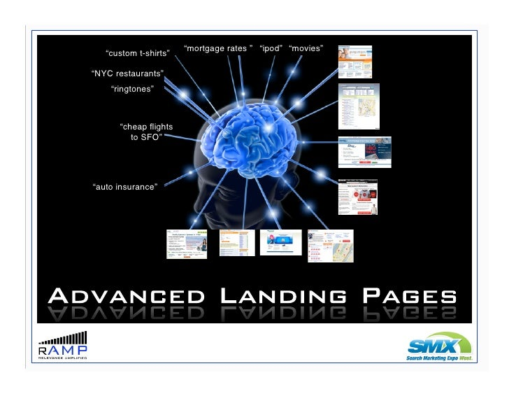 Advanced Landing Pages