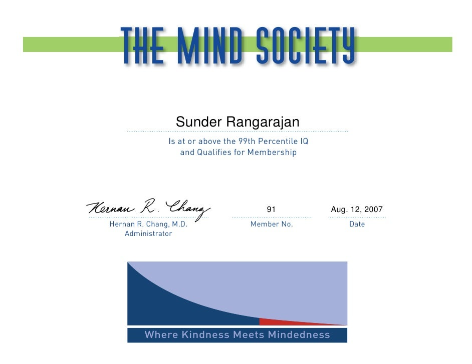 The Mind Society                  Sunder Rangarajan                Is at or above the 99th Percentile IQ                  ...