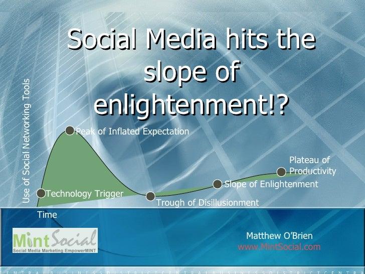 Mint Social Social Media Marketing