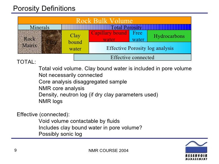 Dry Clay Density Neutron Log if Dry Clay