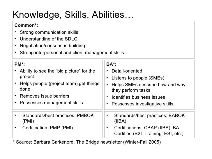 categorization by ability and skill to improve society While prediction is mostly a pre-listening skill, others need to be used simultaneously to get the best result when listening teachers, visit our teachingenglish website for more lesson plans and activities, and find out how you can become a teachingenglish blogger.