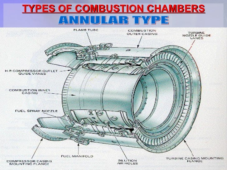 Ramjet Engine Diagram besides Derwent Jet Engine  bustion Chamber further Fw 190 together with Jet Engine  bustion Chamber Temperatures moreover F109pics. on jet turbine engine diagram
