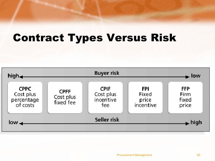 Project management for good procurement practices for Fixed price construction contract