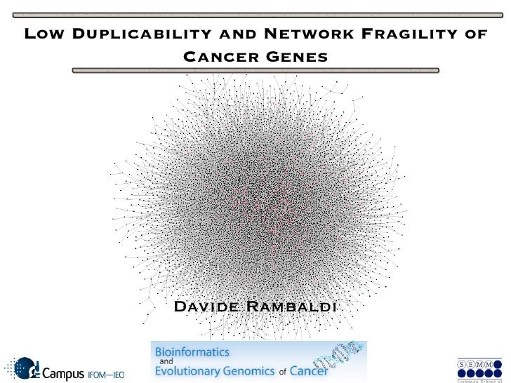 Low Duplicability and Network Fragility of Cancer Genes Davide Rambaldi