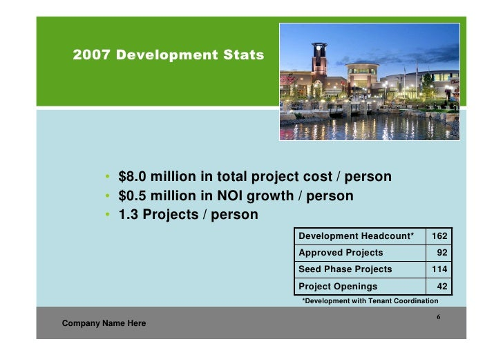 Real Estate Development Companies : Real estate development business plan