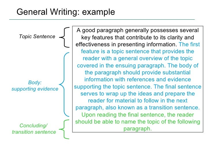 Scientific writing introduction
