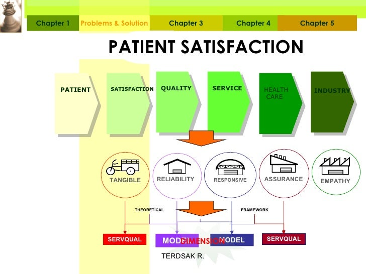 Enhancing Service Quality of a Healthcare Organization through Lean ...