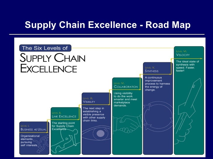 scm method inventory control essay Supply chain management and inventory control system keyword: rfid, supply chain management, inventory control using.