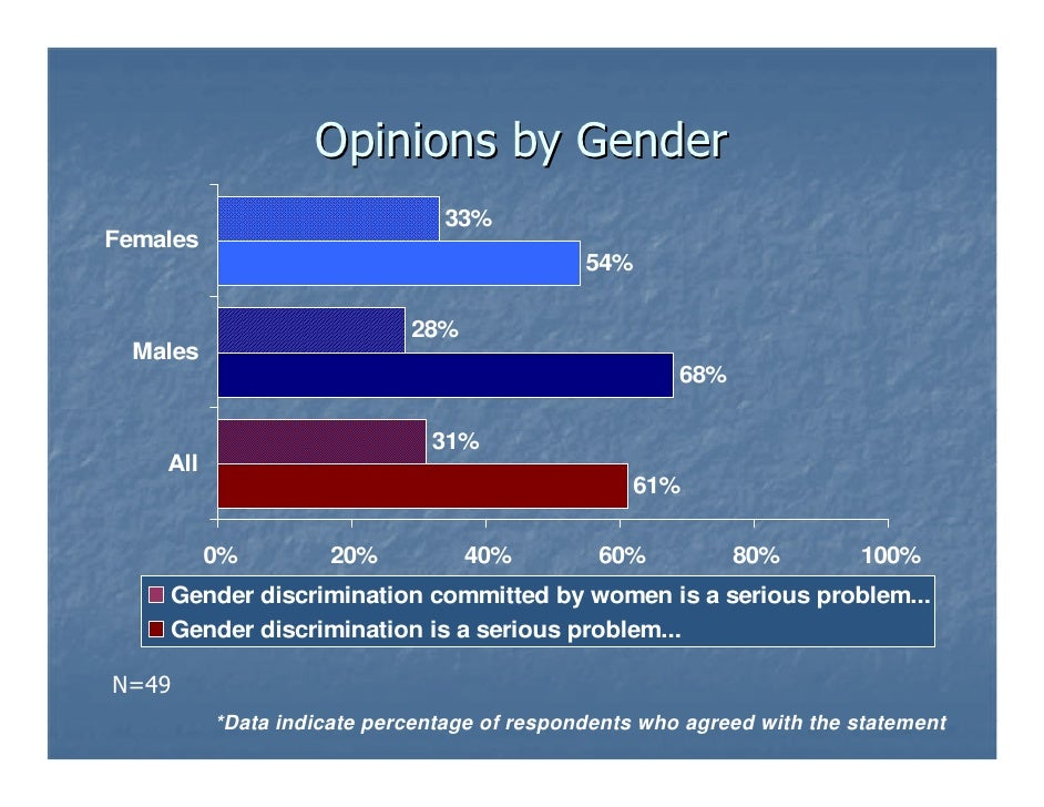 gender discrimination from a singapore perspective The interests of women in their own countries mr chairman  2 singapore is  committed to gender equality and the empowerment of women as.