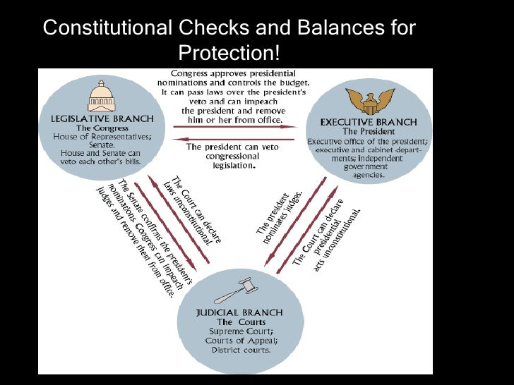 describe the three government branches and Branches of government lyrics the government that oversees the land of the  free has separation of power it's divided in three uses checks and balances.