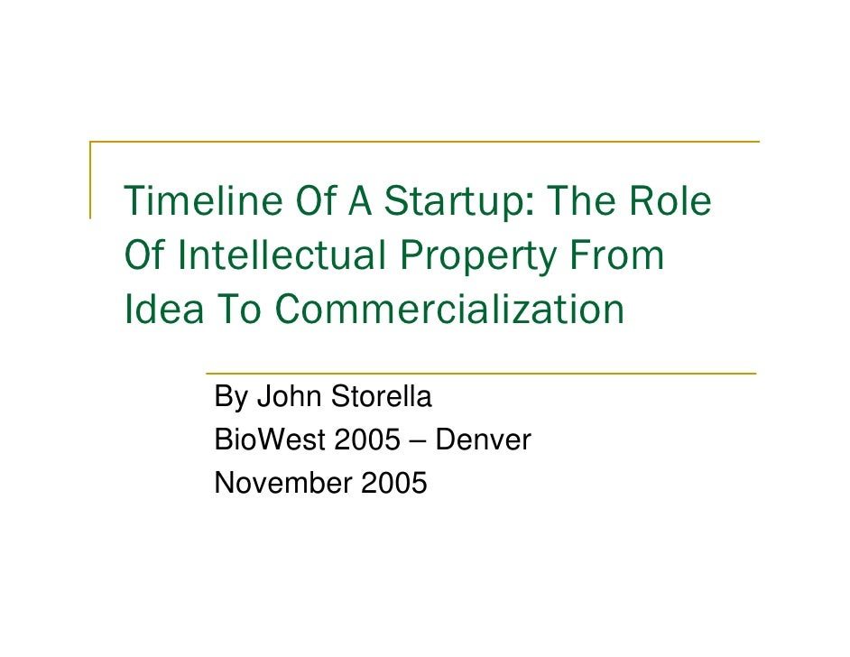 Timeline Of A Startup: The RoleOf Intellectual Property FromIdea To Commercialization    By John Storella    BioWest 2005 ...