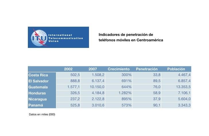 Indicadores de penetración de                                          teléfonos móviles en Centroamérica                 ...