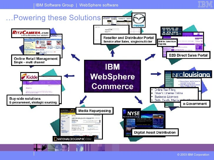 ibm websphere commerce product overview