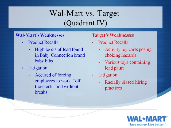 wal mart final presentation essay An academic essay: the opening the deepest part of your analysis will eventually become your thesis statement and the final sam walton opened wal-mart.