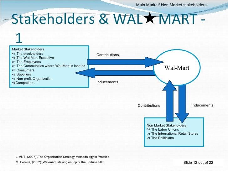 walmart organizational structure 450px walmart web luxembourg png