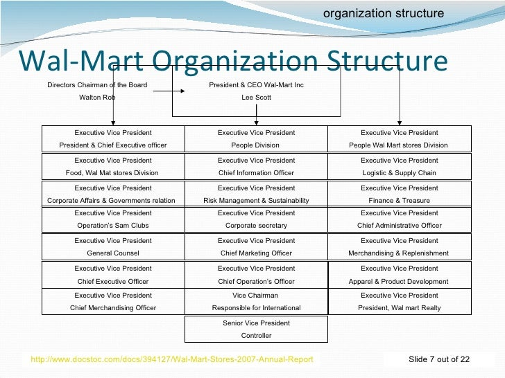 what kind of organizational structure does apple have