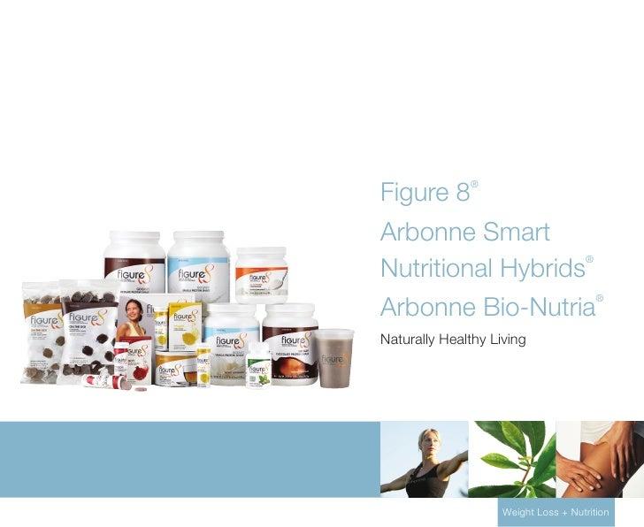 Figure 8                                        ®                             Arbonne Smart                         Nutrit...