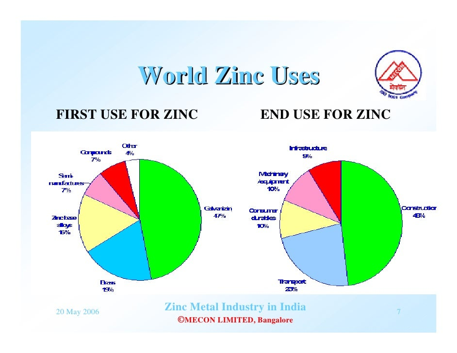 Uses For Zinc World Zinc Uses FIRST USE FOR