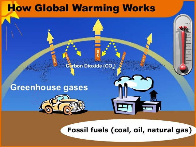 understanding global warming and its underlying crisis Causes and solutions to the global energy crisis: the energy crisis is the concern that the world's demands on the limited natural resources that are used to power industrial society are diminishing as the demand rises.