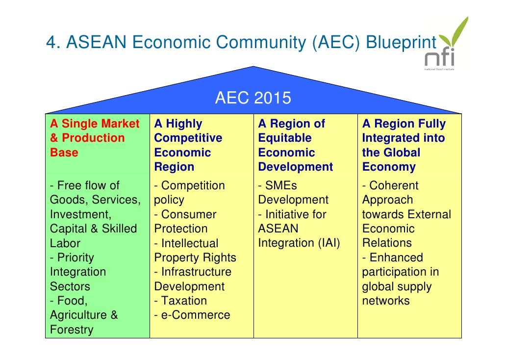 asean economic community and developing english proficiency essay Call for papers fifth international emphasis on the asean economic community equitable in economic development and fully integrated into the global economy.