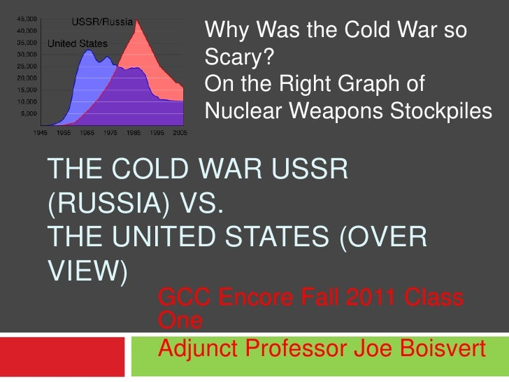 Why Was the Cold War so Scary?<br />On the Right Graph of Nuclear Weapons Stockpiles<br />The Cold War USSR (Russia) vs.th...