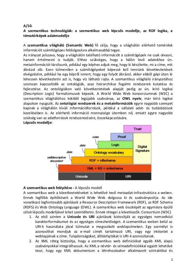 A/10. A szemantikus technológiák: a szemantikus web lépcsős modellje, az RDF logika, a tématérképek adatmodellje A szemant...
