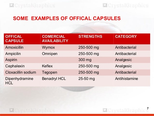 Aciclovir Without Prescription
