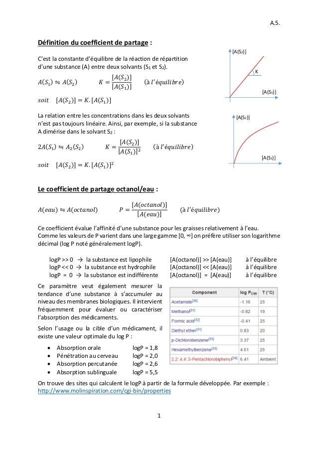 A.5. 1 Définition du coefficient de partage : C'est la constante d'équilibre de la réaction de répartition d'une substance...