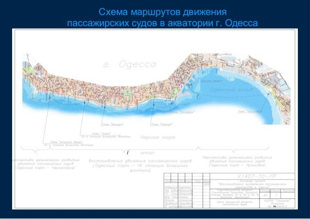 Схема маршрутов движения