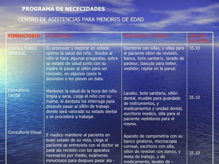 PROGRAMA DE NECECIDADES CENTRO DE ASISTENCIAS PARA MENORES DE EDAD 35.10 35.10 35.10 Escritorio con sillas, y sillas para ...